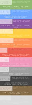 Mood Colors Meanings Best 25 Color Meanings Ideas On Pinterest Psychology Meaning