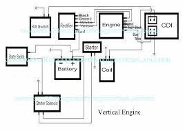 250 chinese atv wiring diagram wiring diagram 110cc chinese atv no spark at 110cc Quad Wiring Diagram