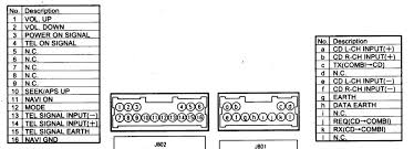 1996 nissan pathfinder speaker wiring complete wiring diagrams \u2022 nissan pathfinder wiring diagram 1996 nissan pathfinder wiring house wiring diagram symbols u2022 rh mollusksurfshopnyc com 96 nissan pathfinder radio