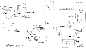 foxtel satellite dish wiring diagram wiring diagram and package deals satellite motor lnb lnbf tripods switches and the ultimate theatre setup ecoustics wiring diagrams for satellite dishes