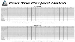 Jackson Ultima Support Rating System Jackson Ultima Skates