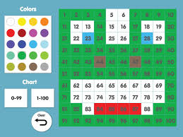 Interactive Counting Chart