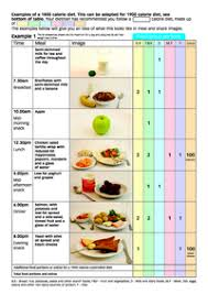 1800 Calorie Meal Plan Pad Nutrition And Diet Resources