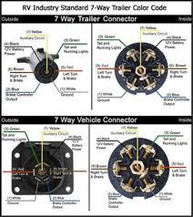 wiringdiagram inantv com dodge ram pin trai