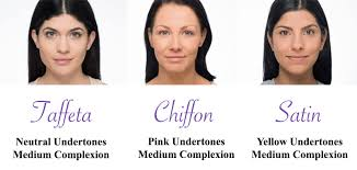 Mineral Touch Foundation Color Chart Younique Foundation Color Matching 3 Step Guide Simple Easy