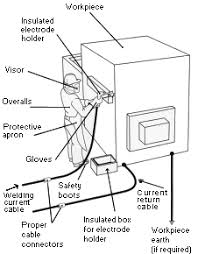 electrical breaker symbol electrical free image about wiring on simple electric schematic