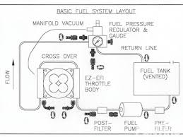 tbi conversion wiring diagram tbi automotive wiring diagrams hppp 1304 20 o ez efi fuel injection