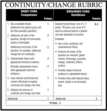 ccot continuity change over time manpedia teacher ccot continuity change over time manpedia