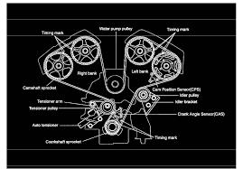 kia sorento d4cb engine wiring diagrams wiring diagram for you • kia sorento d4cb engine wiring diagrams wiring library rh 4 codingcommunity de