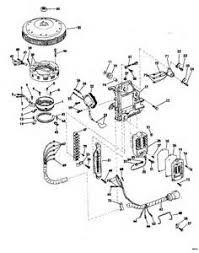 similiar 6 5 hp johnson keywords 50 hp johnson outboard wiring diagram on 1972 50 hp evinrude wiring