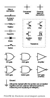 electronic circuit diagram symbols ireleast readingrat net Electronic Wiring Diagram Symbols electronic circuit diagram symbols the wiring diagram, circuit diagram electric wiring diagram symbols