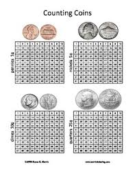 Dollar Coin Value Chart Counting Coins 1 100 Chart Illustrations Of Coin Value