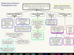 persuasive essay concept map book review catching fire resume examples  retail
