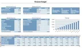 budget template for mac iwork budget template walach info