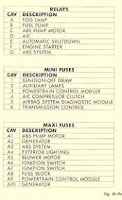 1996 jeep grand cherokee engine diagram images 1996 jeep grand cherokee laredo electrical diagram wiring diagram