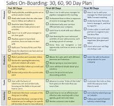 30 60 90 Days B2b Marketing Plan Google Zoeken 90 Day