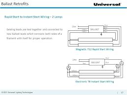 rapid start wiring wiring diagrams terms