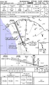 Airport Charts Ifr Terminal Charts For Jeddah Oejn Jeppesen