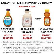 which is best honey agave or maple syrup