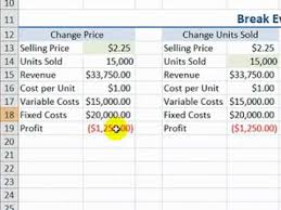 How To Do A Breakeven Chart In Excel Perform A Break Even Analysis With Excels Goal Seek Tool