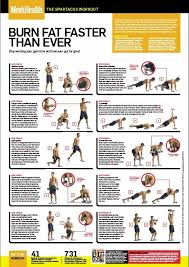 Workout Plans For Men S Weight Loss Workout Plan To Get Toned For Men Albertine Truchon