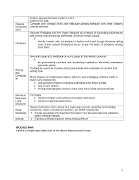 th grade essay topics grade 9 persuasive writing prompts grade 9 persuasive writing prompts