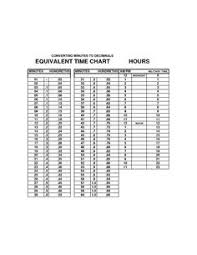 Time Clock Chart Conversion 26 Best Military Time Images In 2019 Military 24 Hour