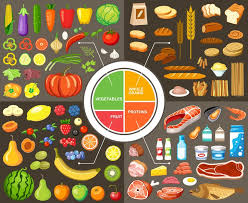 Diabetes Diet The Best Way To Eat For Type 2 Diabetes