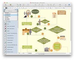 Hr Payroll Process Flow Chart 75 You Will Love Human Resource Process Flow Chart