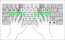 Keyboard Finger Position Chart Touch Typing Wikipedia