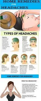 23 Best Headache Map Images Migraine Headache Map