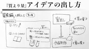 お絵かき図鑑7ページ絵の描き方やペンタブ情報などをお届け