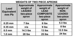 Two Piece Basic Vest Lead Apron