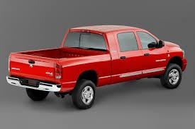 2006 08 Dodge Ram 1500 Pickup Consumer Guide Auto