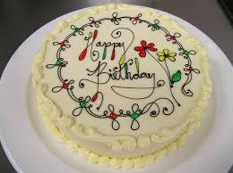 Happy Birthday Cake Photography For Desktop Free Downloading