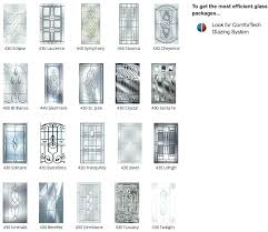 entry door glass inserts. Glass Inserts For Front Door Exterior Photos Interior Design Entry W
