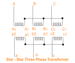 single phase transformer connections diagram single single three phase transformer vs bank of three single phase on single phase transformer connections diagram