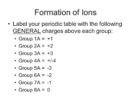 Bonding & Chemical Nomenclature Chapter 8 & 9. Some Key Terms 1 ...