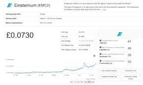 Einsteinium Emc2 A Cryptocurrency Project Albert Would