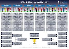 Free Euro 2016 Wall Chart Silverdoor Blog