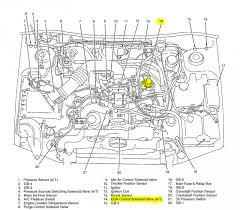 wiring diagram for 1998 subaru forester egr readingrat net Subaru Forester Electrical Diagram subaru 2 5 l engine diagram subaru free wiring diagrams,wiring diagram, wiring 2003 subaru forester electrical diagram