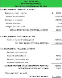 cash flow statement indirect method in excel statement of cash flows template excel cash flow statement indirect