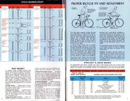 Bicycle Sizing