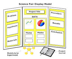 Science Fair Templates Template Project Presentation Template Free Download For Initiation