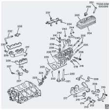 monitoring1ikup 4 3 chevy engine diagram for best 2012 chevy cruze monitoring1ikup 4 3 chevy engine diagram for best 2012 chevy cruze lt engine diagram
