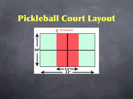 pickleball court size pickleball court youtube