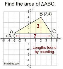 Box Method For Area Mathbitsnotebook Geo Ccss Math