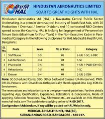 Jobs In Hindustan Aeronautics Limited Vacancies In Hindustan