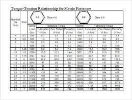 Bolt Torque Vs Tension Chart Free 9 Bolt Torque Chart Templates In Free Samples