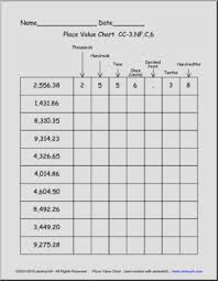 Place Value Chart Worksheets Decimal Places And Place
